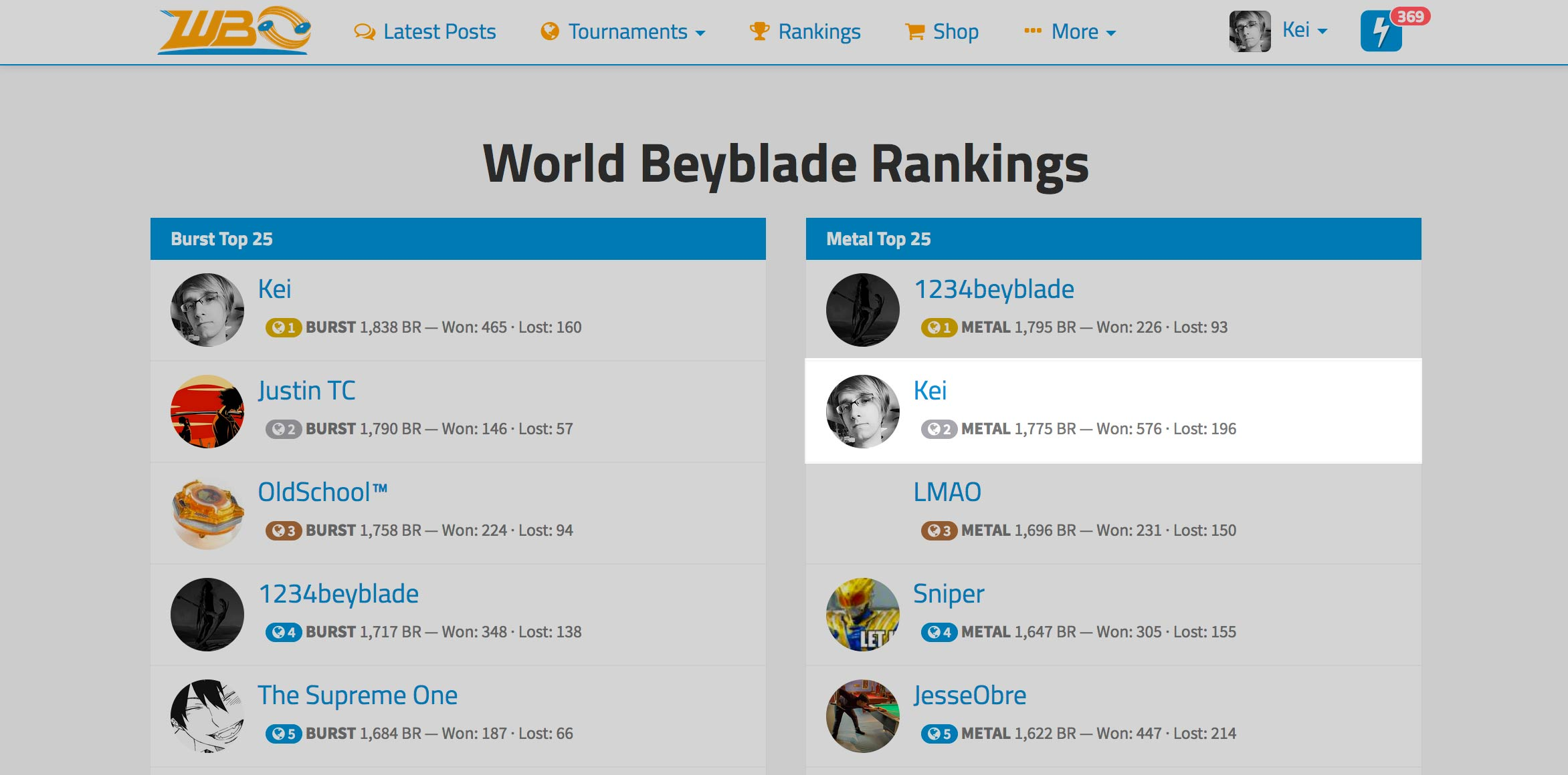 worldbeyblade.org metal fight beyblade rankings #2 kei